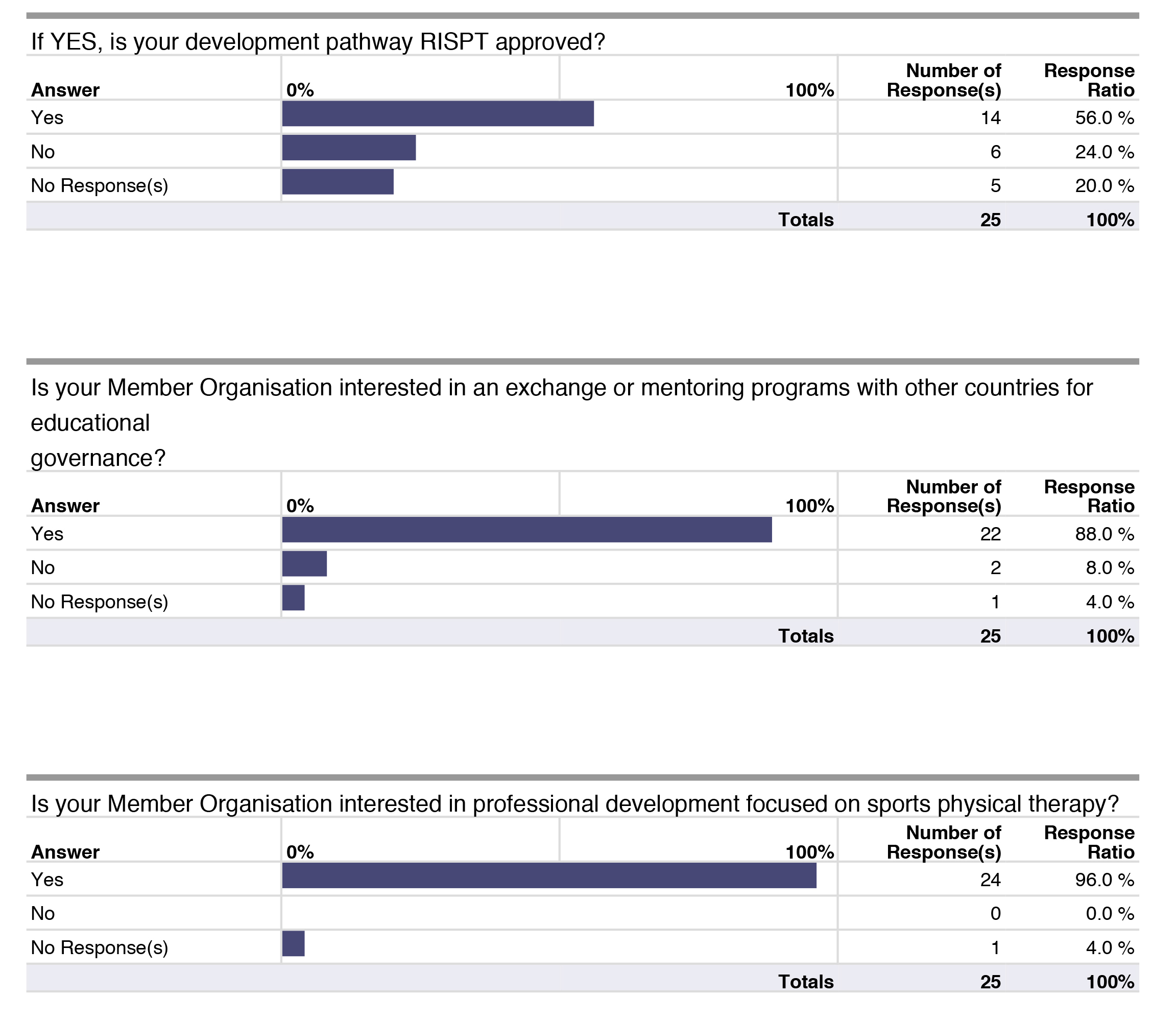 Membership Survey-5