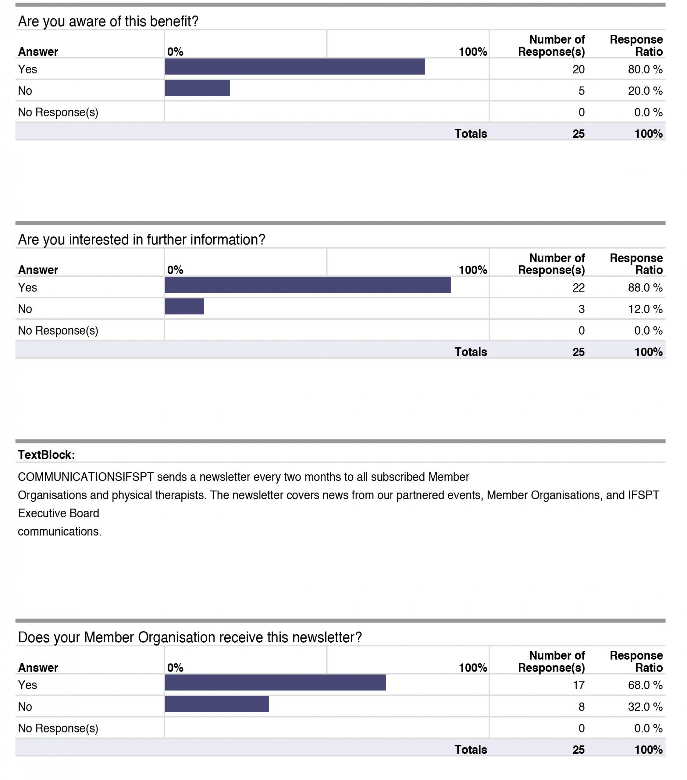 Membership Survey-6