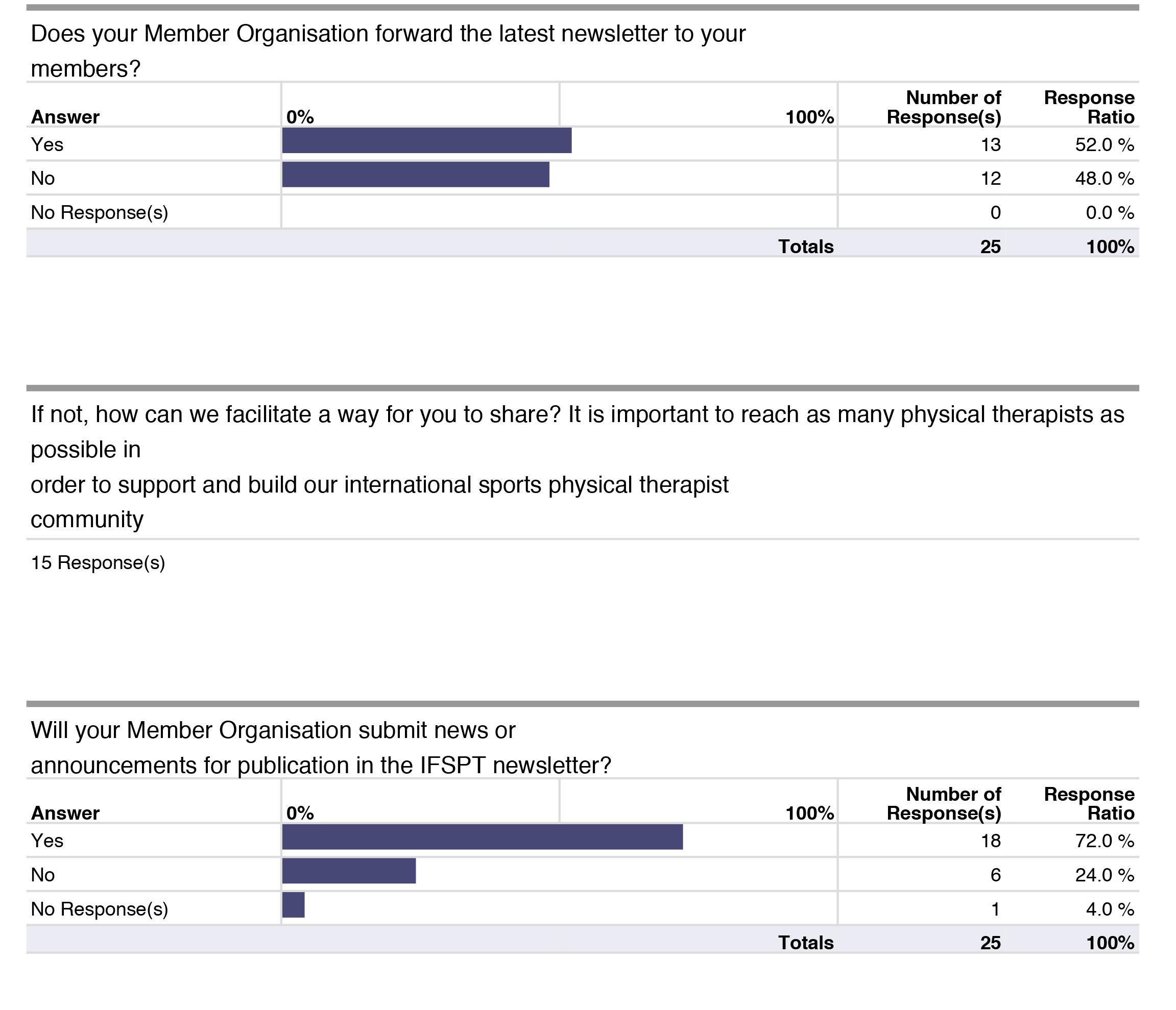 Membership Survey-7